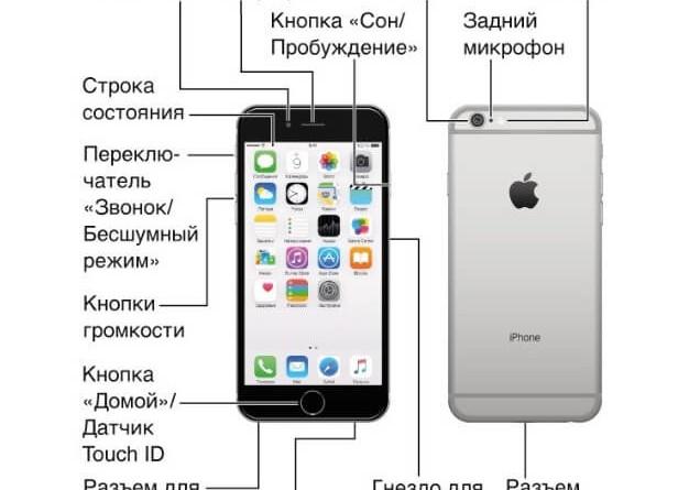 Инструкция по iPhone 3G 3GS, 4, 4S 5 5S 6