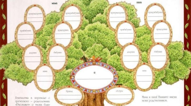 Генеалогическое дерево шаблон скачать