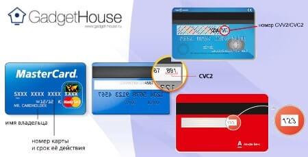 что такое код банковской карты CVV2 или CVC2